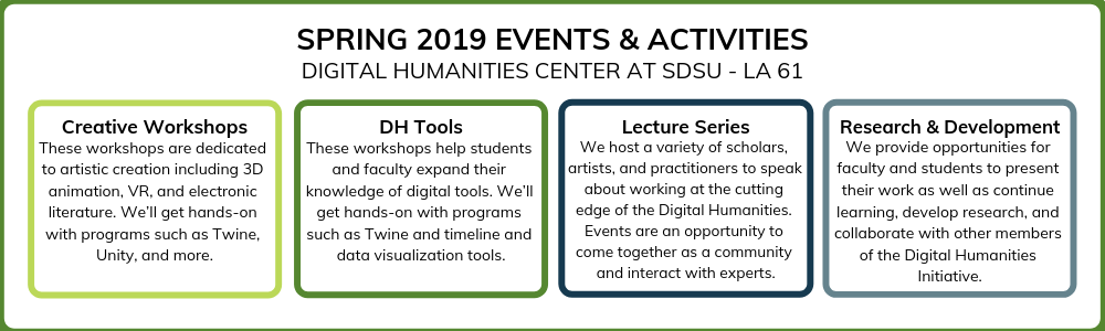 Spring 2019 Events, DIGITAL HUMANITIES CENTER AT SDSU - LA 61, Creative Workshops, DH Tools , Lecture Series, Research & Development